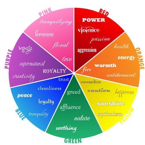 Colour Scheme for A Custom Designed Business Logo